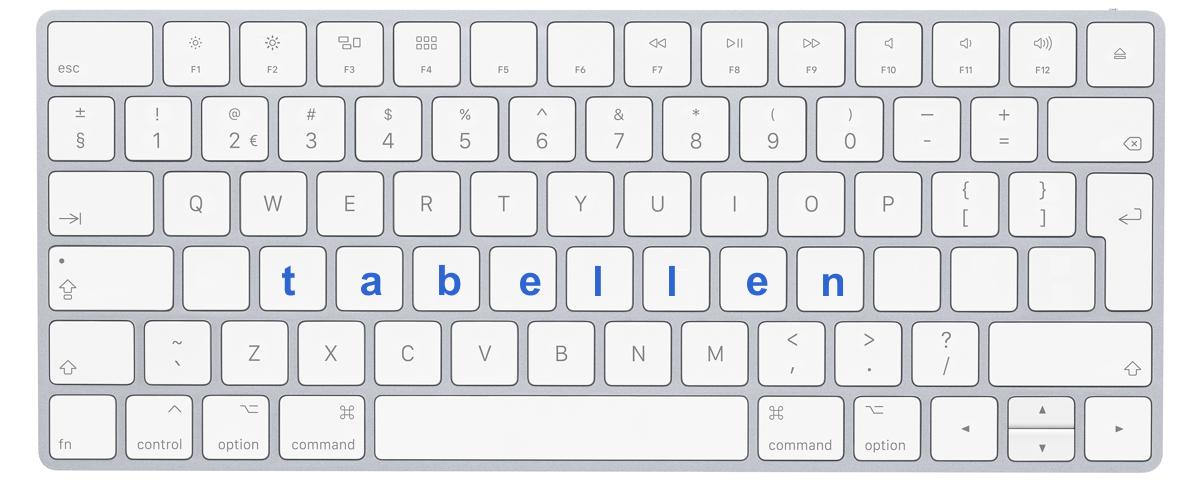 """Afbeelding toetsenbord met letters """"tabellen"""""""